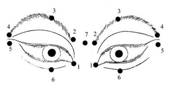 Уникальная методика восстановления зрения