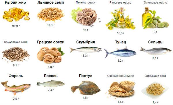 льняное масло от высокого холестерина