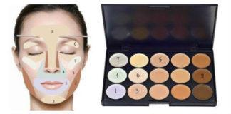 Cкрываем различные дефекты кожи