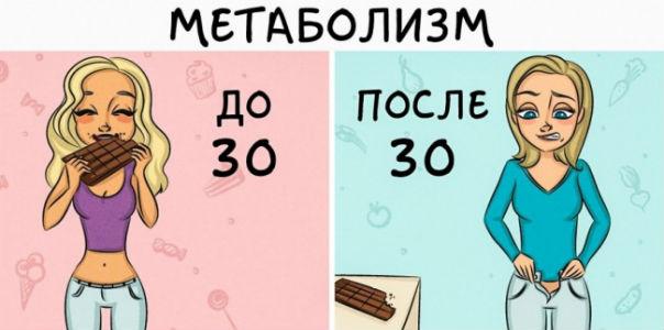 Как не располнеть с возрастом