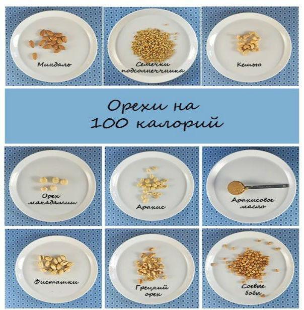cформировать правильные привычки питания путь к здоровью и красоте 1