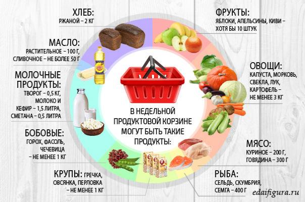 cформировать правильные привычки питания путь к здоровью и красоте 10