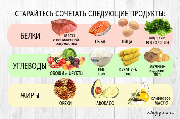 cформировать правильные привычки питания путь к здоровью и красоте 3