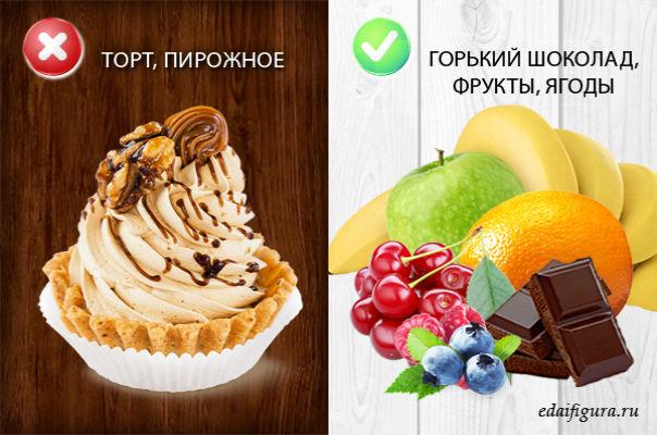 cформировать правильные привычки питания путь к здоровью и красоте 5