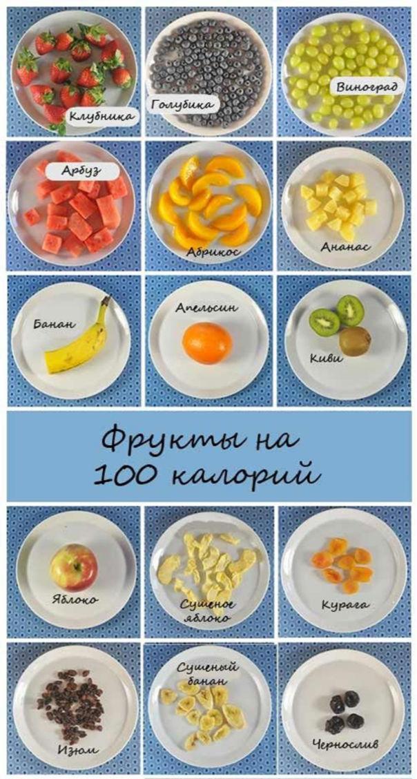 cформировать правильные привычки питания путь к здоровью и красоте 6